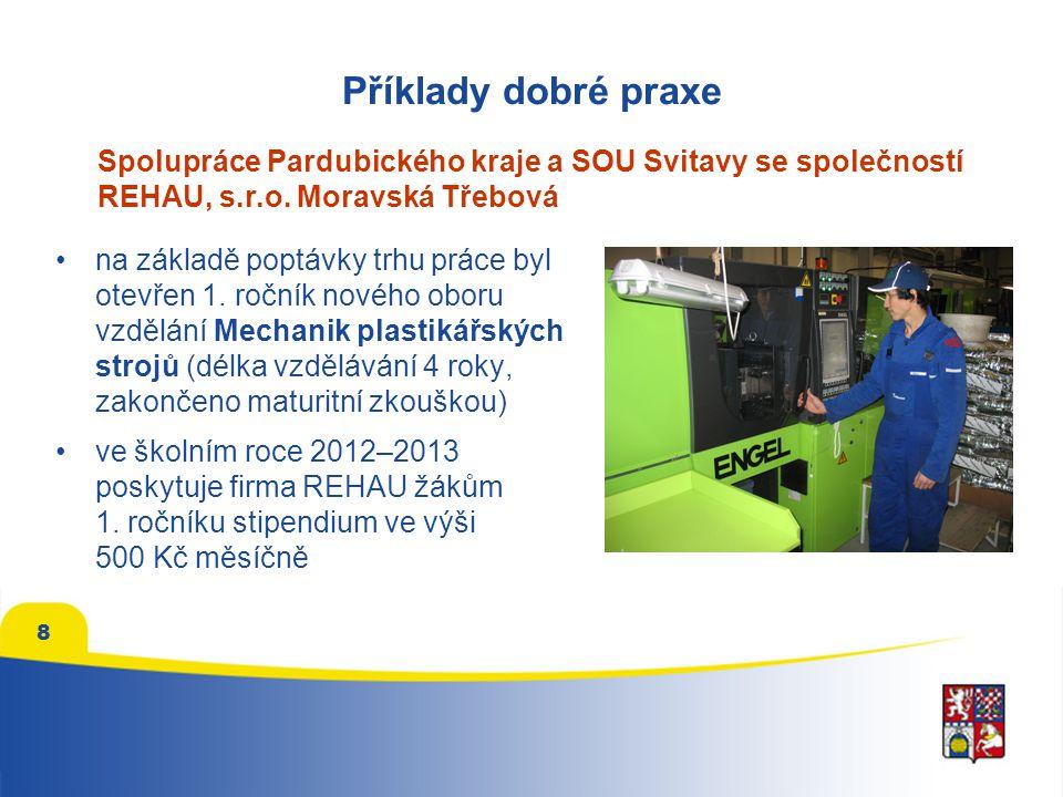 Příklady dobré praxe Spolupráce Pardubického kraje a SOU Svitavy se společností REHAU, s.r.o. Moravská Třebová.