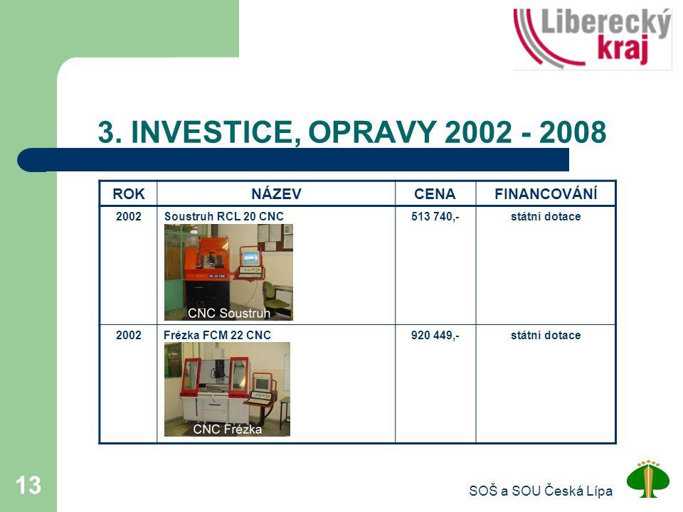 3. INVESTICE, OPRAVY 2002 - 2008 ROK NÁZEV CENA FINANCOVÁNÍ