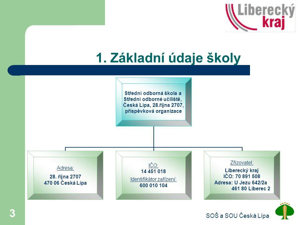 1. Základní údaje školy SOŠ a SOU Česká Lípa