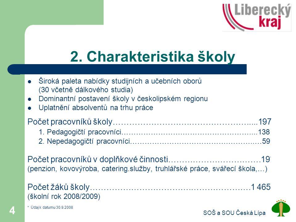 2. Charakteristika školy