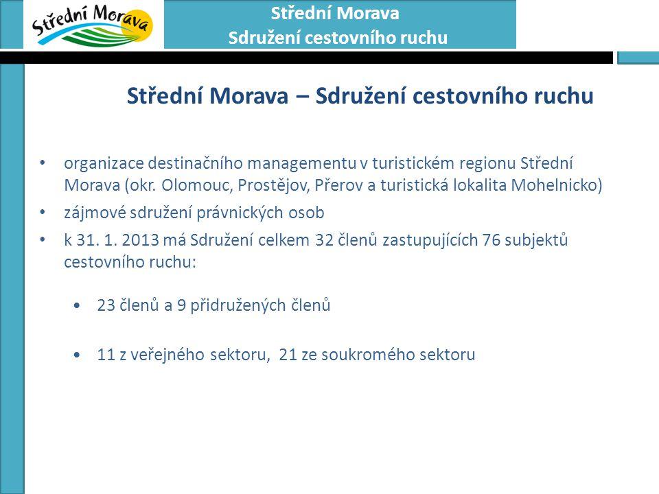Střední Morava – Sdružení cestovního ruchu