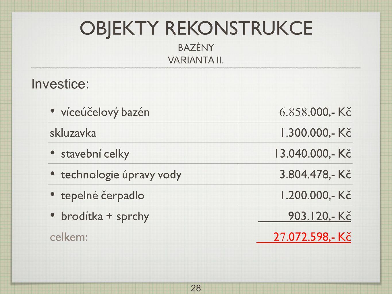 OBJEKTY REKONSTRUKCE Investice: víceúčelový bazén 6.858.000,- Kč