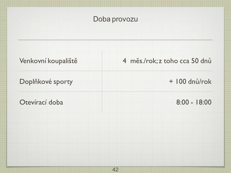 Doba provozu Venkovní koupaliště. 4 měs./rok; z toho cca 50 dnů. Doplňkové sporty. + 100 dnů/rok.
