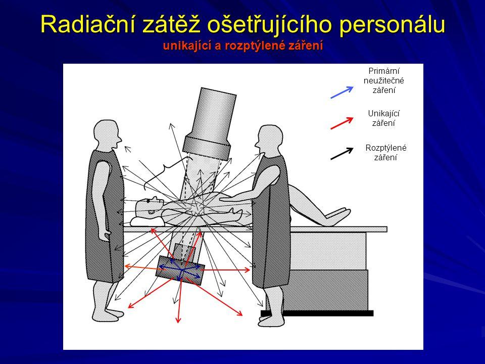 Radiační zátěž ošetřujícího personálu unikající a rozptýlené záření