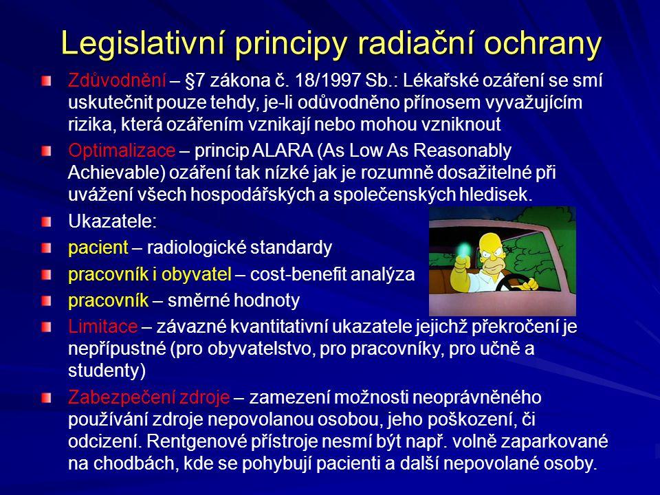 Legislativní principy radiační ochrany