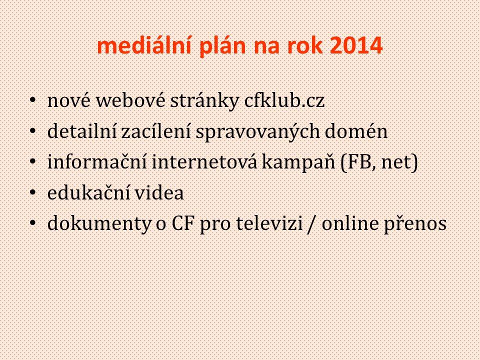 mediální plán na rok 2014 nové webové stránky cfklub.cz