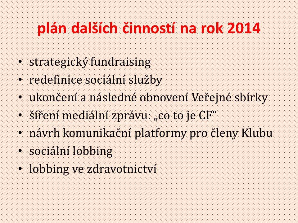 plán dalších činností na rok 2014