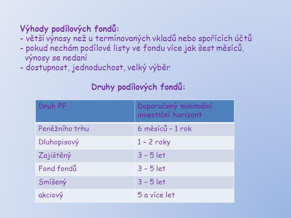Druhy podílových fondů: