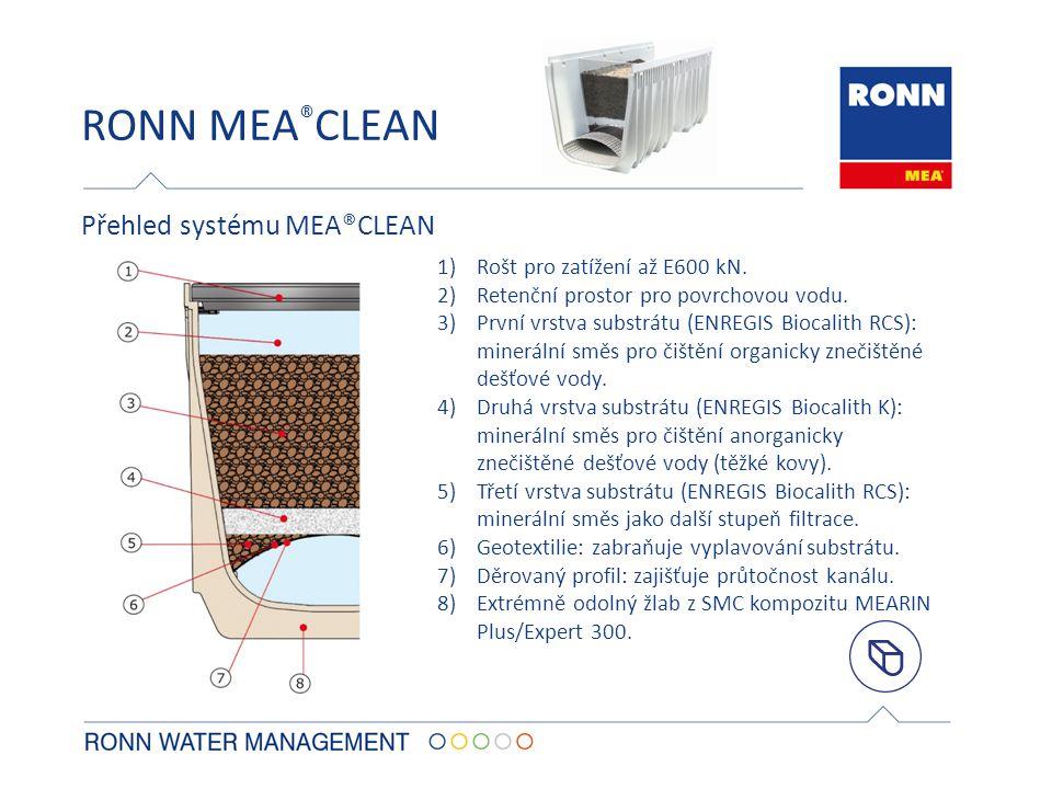 RONN MEA®CLEAN Přehled systému MEA®CLEAN Rošt pro zatížení až E600 kN.