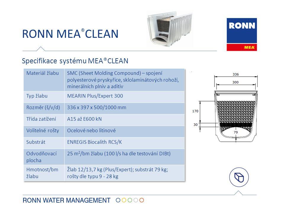 RONN MEA®CLEAN Specifikace systému MEA®CLEAN Materiál žlabu