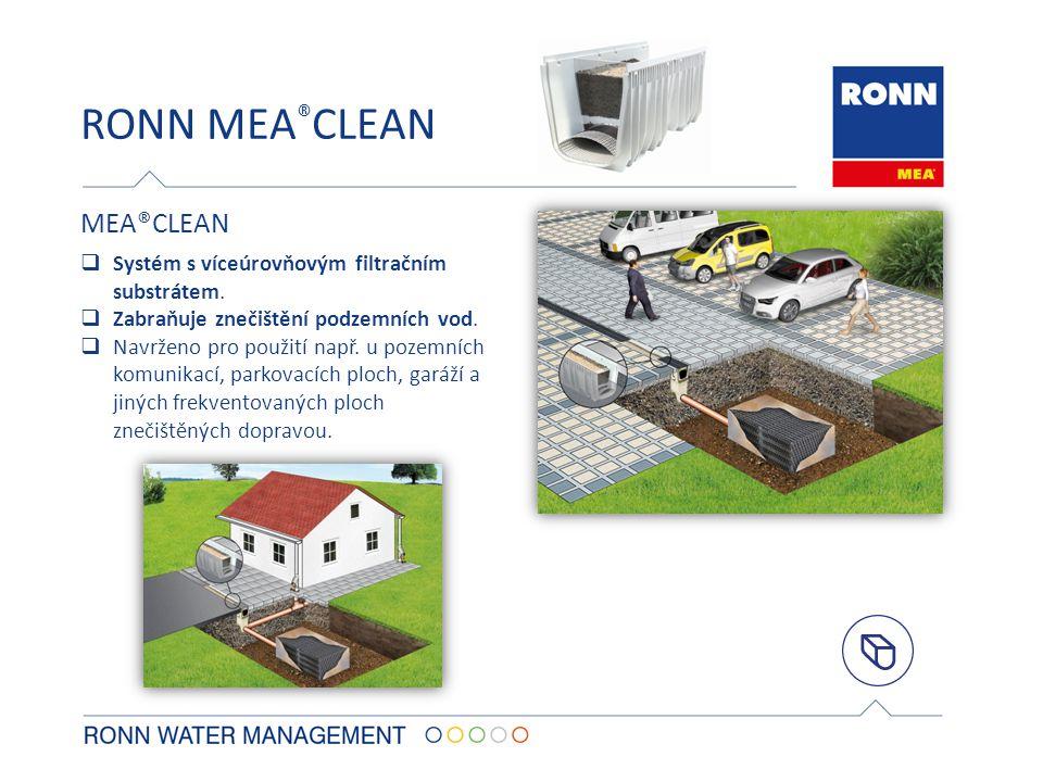 RONN MEA®CLEAN MEA®CLEAN Systém s víceúrovňovým filtračním substrátem.