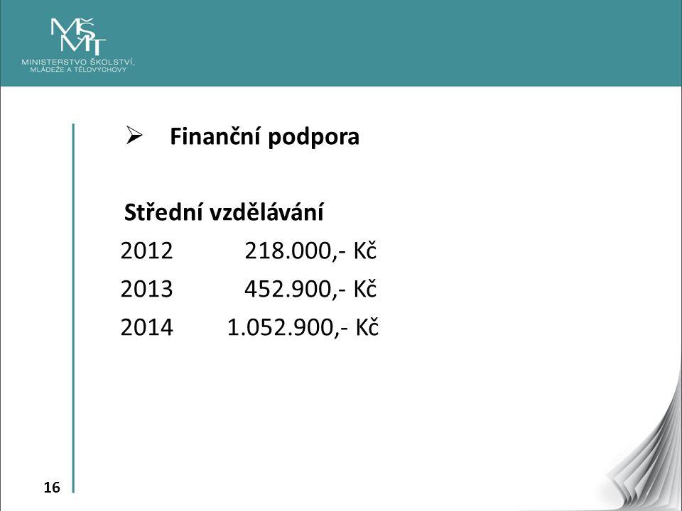 Finanční podpora Střední vzdělávání 218.000,- Kč 452.900,- Kč 1.052.900,- Kč
