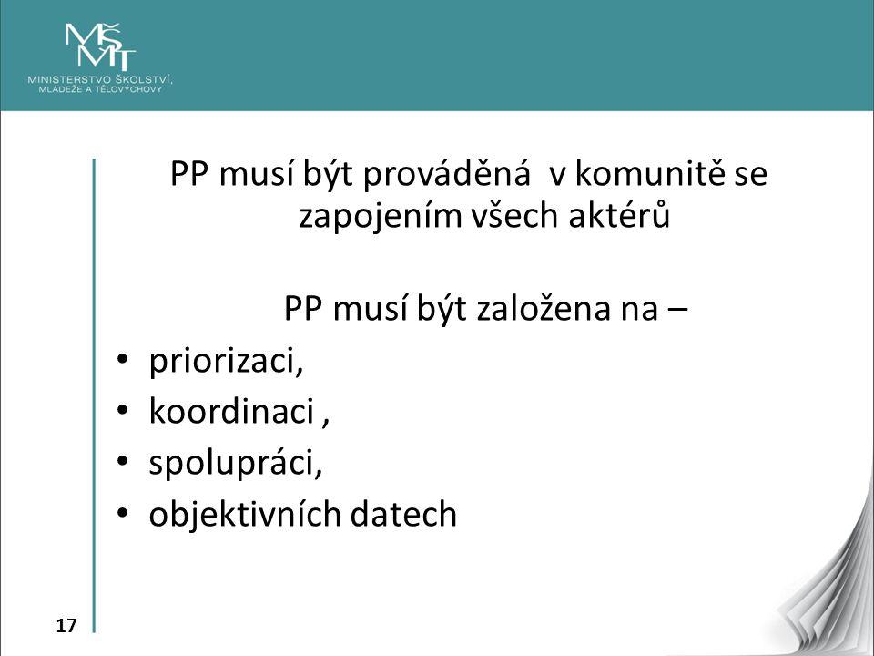PP musí být prováděná v komunitě se zapojením všech aktérů