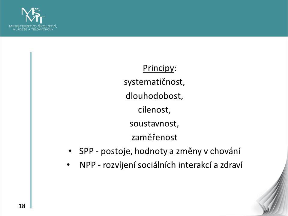 SPP - postoje, hodnoty a změny v chování