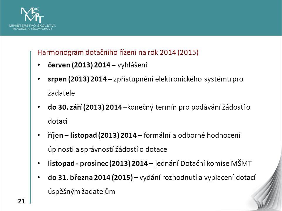 Harmonogram dotačního řízení na rok 2014 (2015)