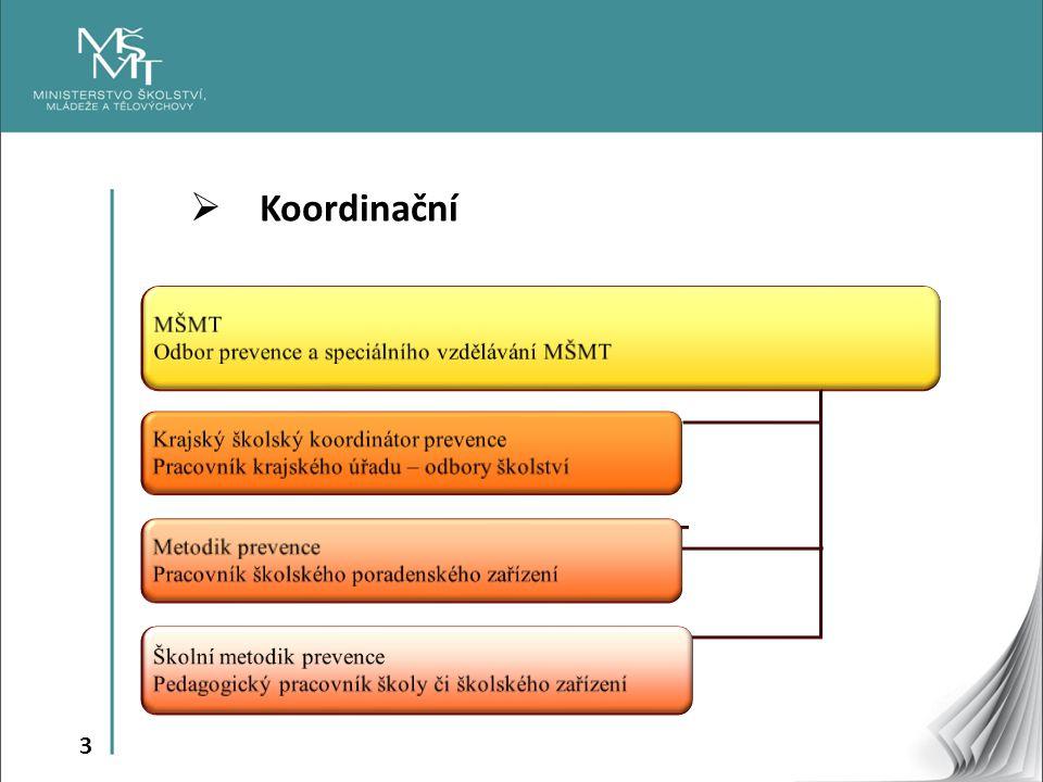 Koordinační MŠMT Odbor prevence a speciálního vzdělávání MŠMT