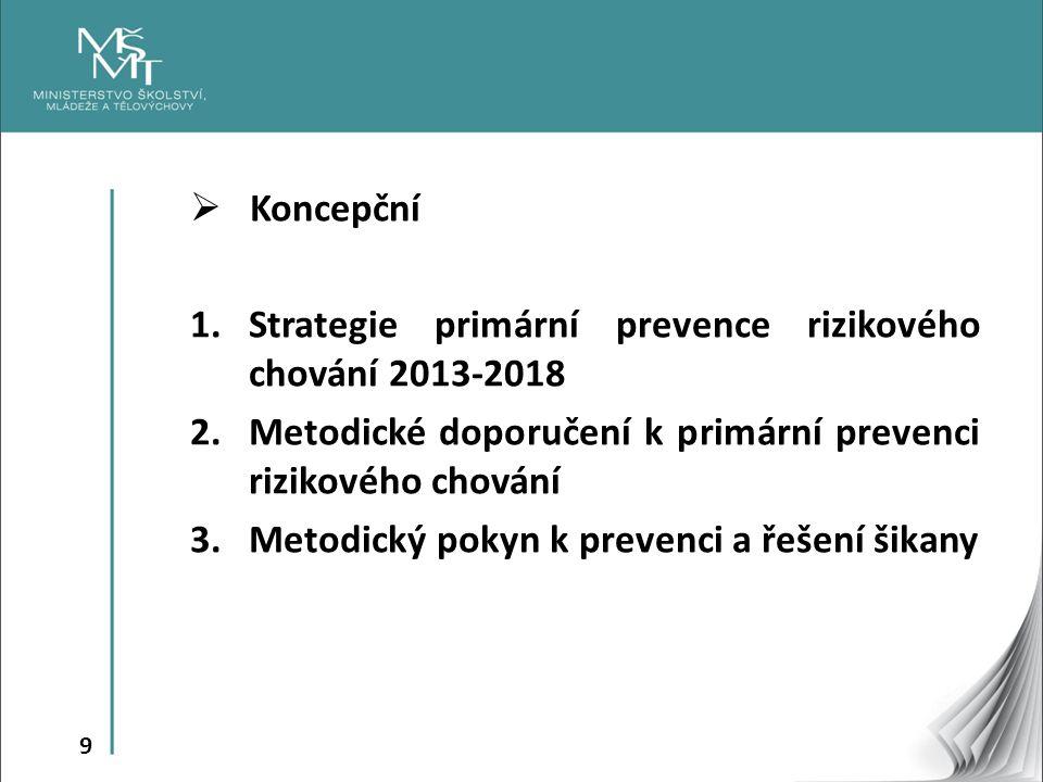 Koncepční Strategie primární prevence rizikového chování 2013-2018. Metodické doporučení k primární prevenci rizikového chování.