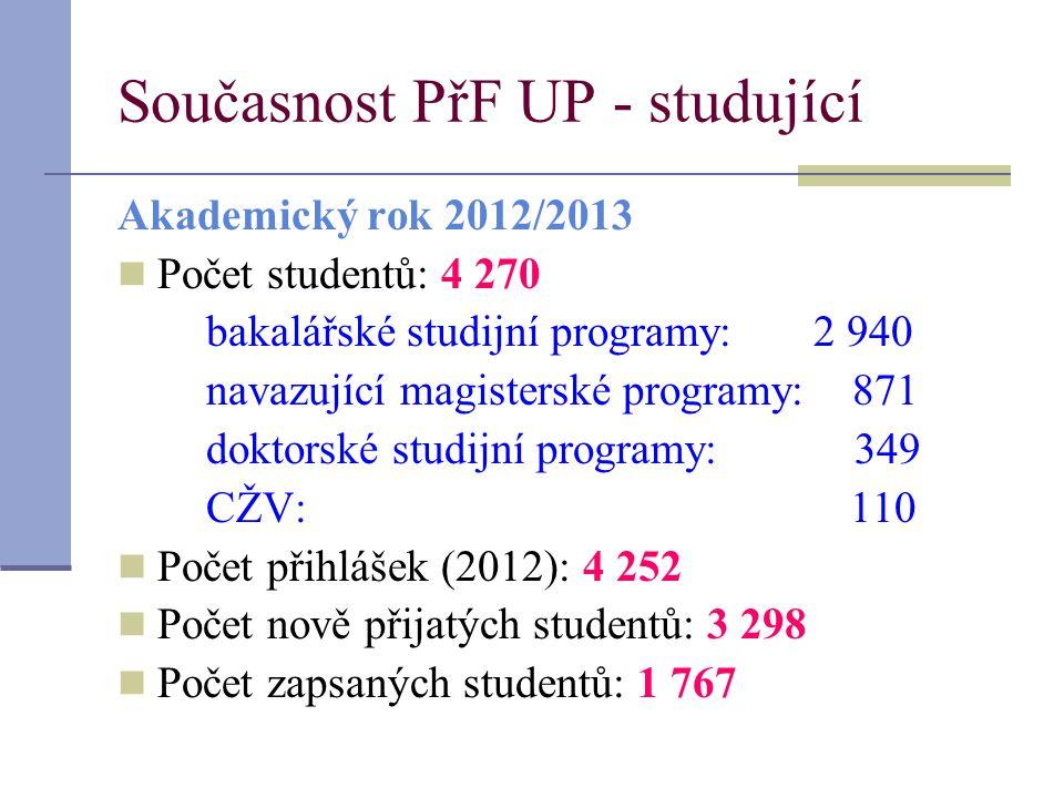 Současnost PřF UP - studující