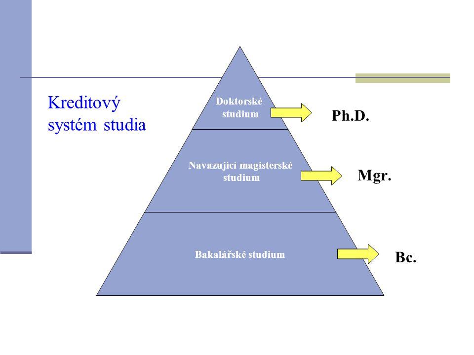 Kreditový systém studia