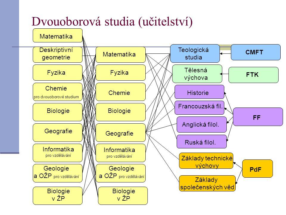 Dvouoborová studia (učitelství)