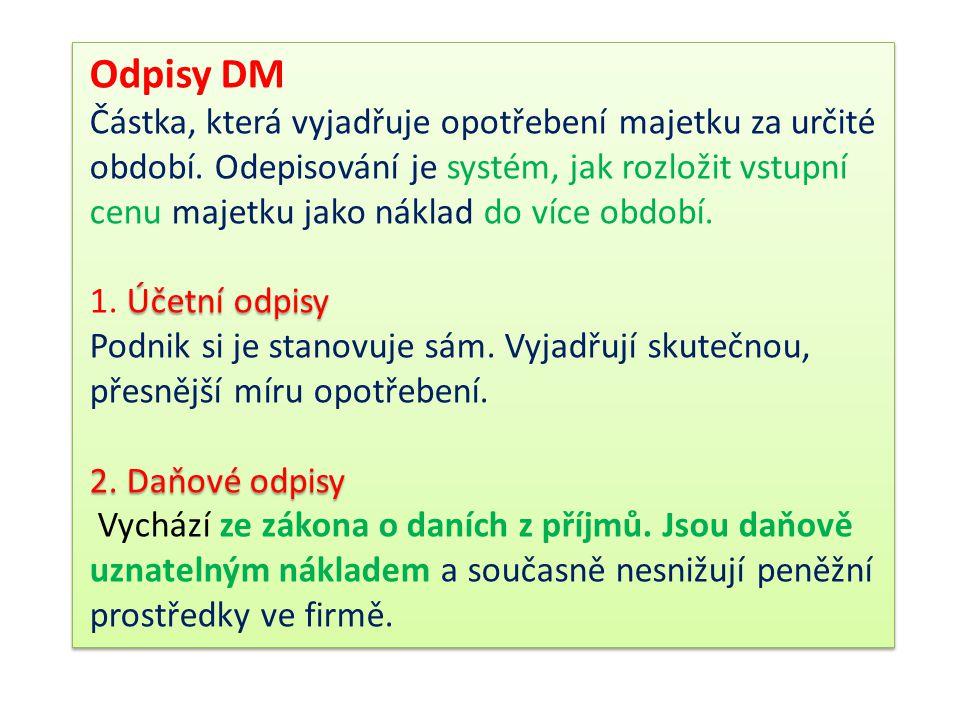 Odpisy DM
