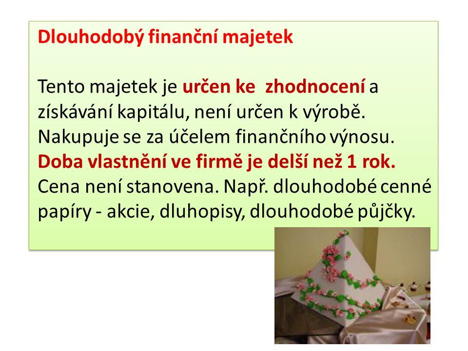 Dlouhodobý finanční majetek
