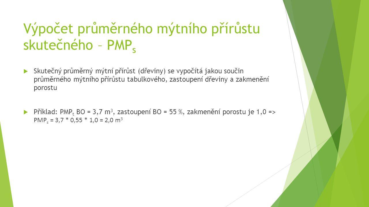 Výpočet průměrného mýtního přírůstu skutečného – PMPs