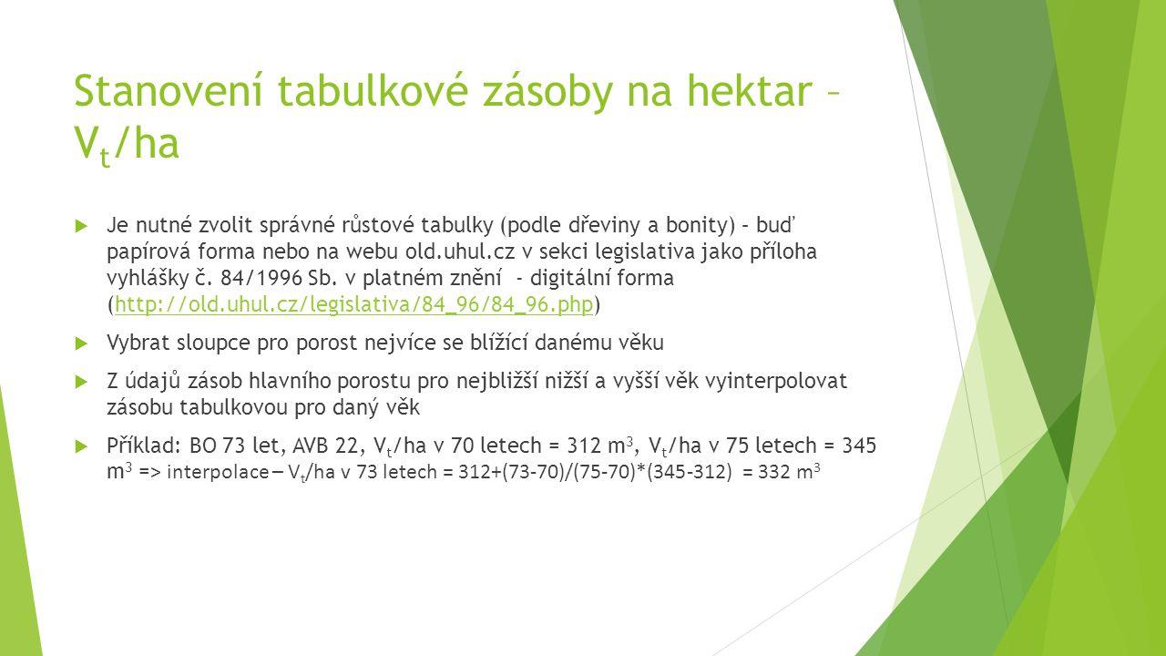 Stanovení tabulkové zásoby na hektar – Vt/ha