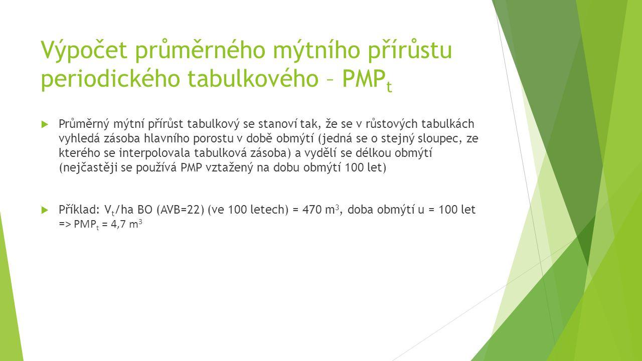 Výpočet průměrného mýtního přírůstu periodického tabulkového – PMPt