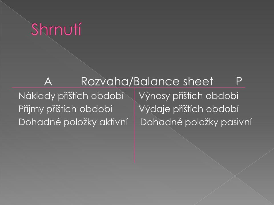 Shrnutí A Rozvaha/Balance sheet P