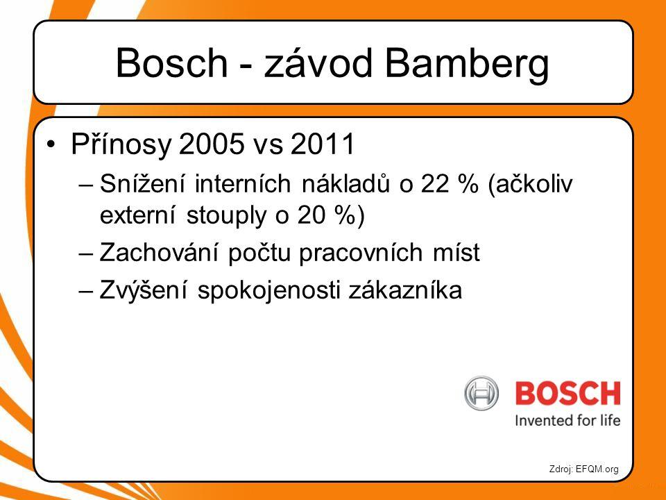 Bosch - závod Bamberg Přínosy 2005 vs 2011