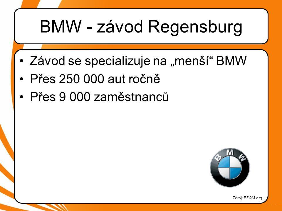 """BMW - závod Regensburg Závod se specializuje na """"menší BMW"""