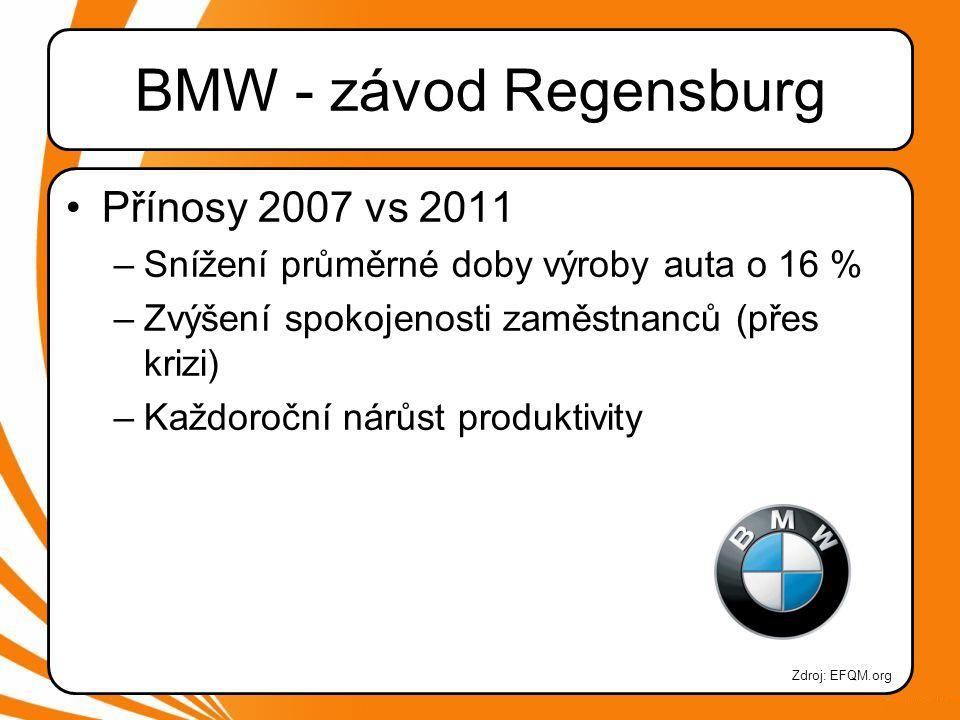BMW - závod Regensburg Přínosy 2007 vs 2011