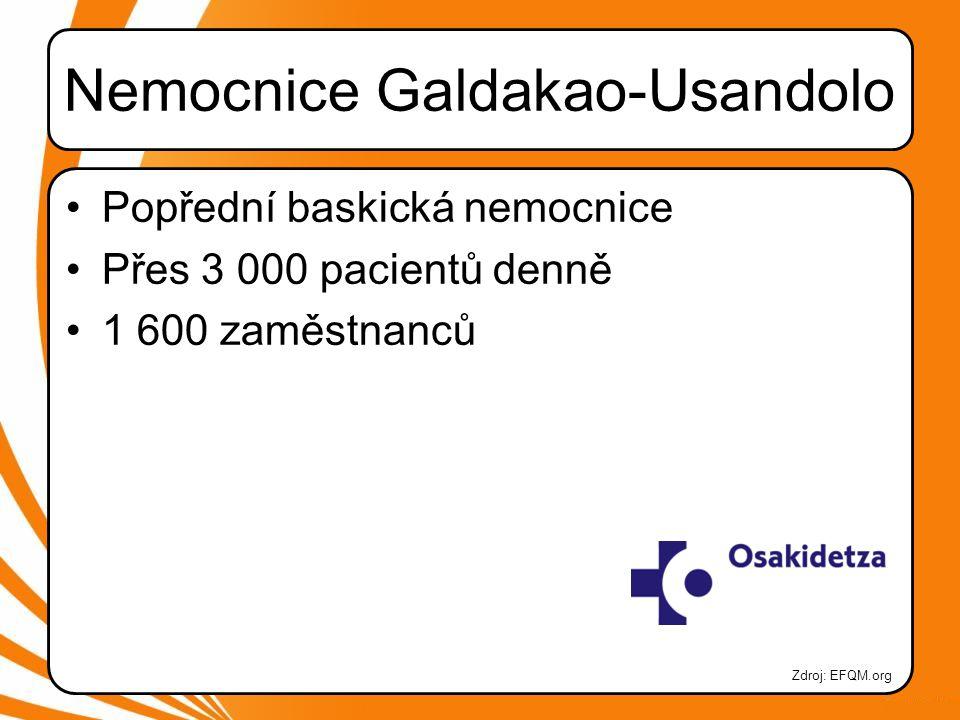 Nemocnice Galdakao-Usandolo