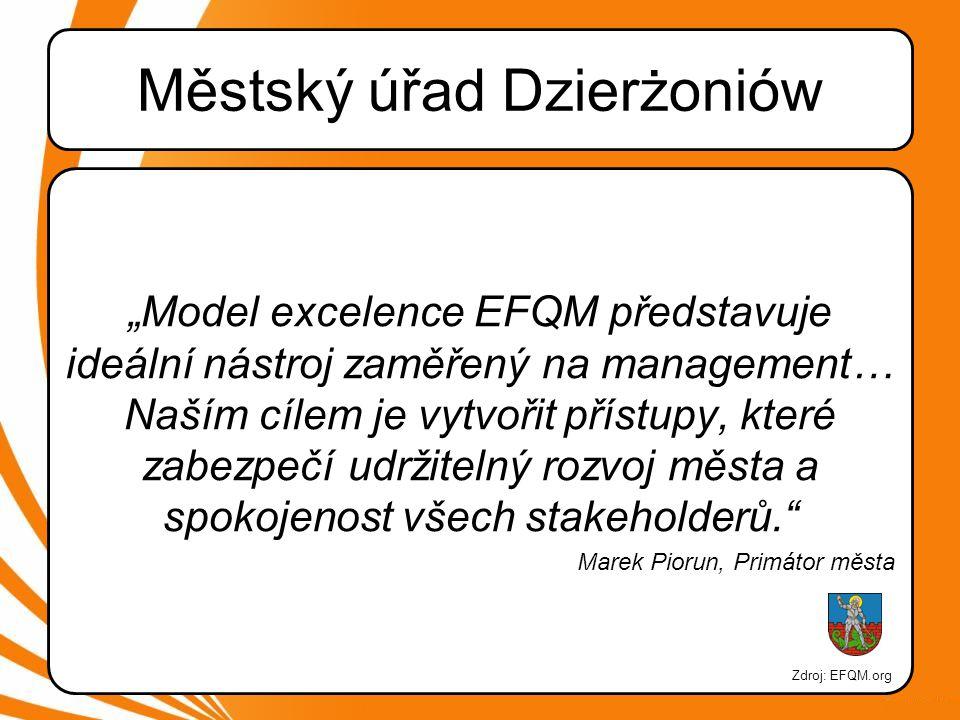Městský úřad Dzierżoniów