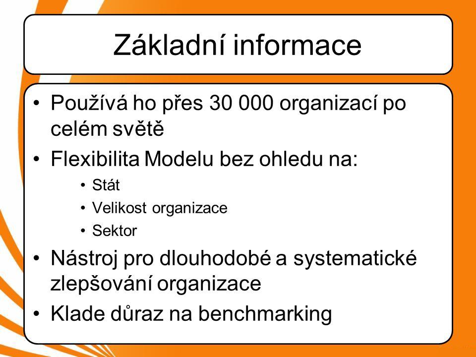 Základní informace Používá ho přes 30 000 organizací po celém světě