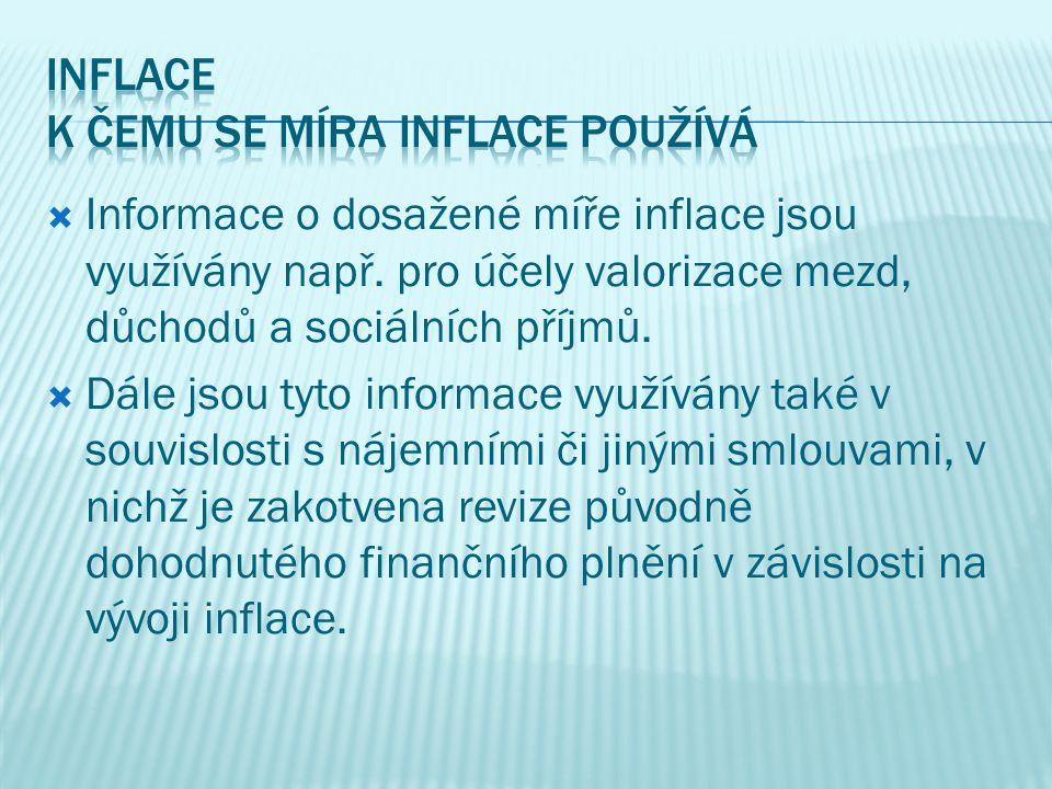 Inflace K čemu se míra inflace používá