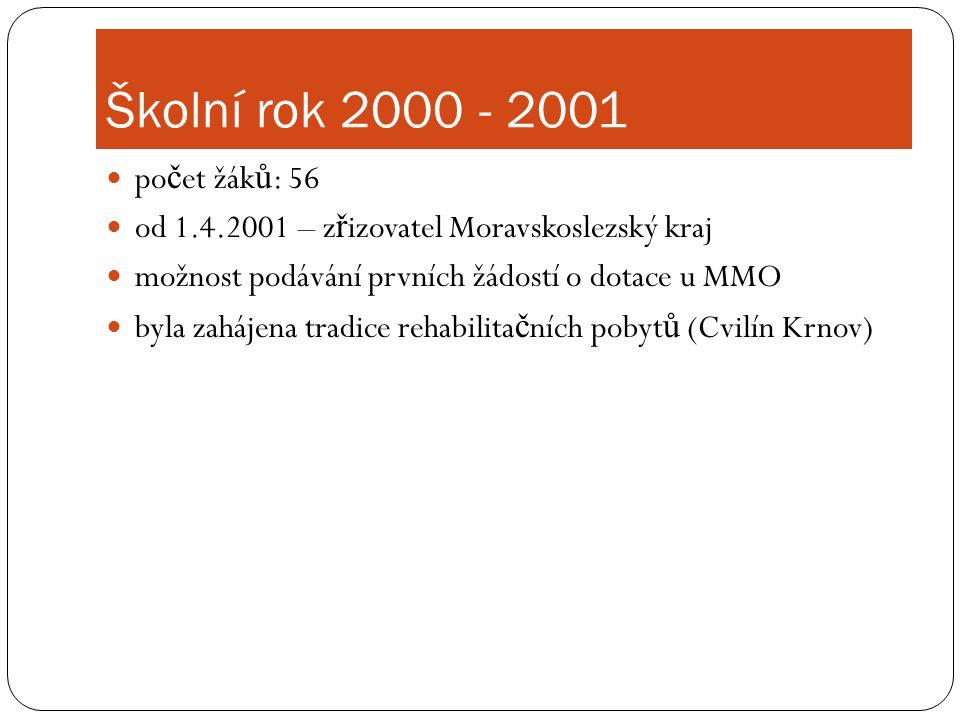 Školní rok 2000 - 2001 počet žáků: 56