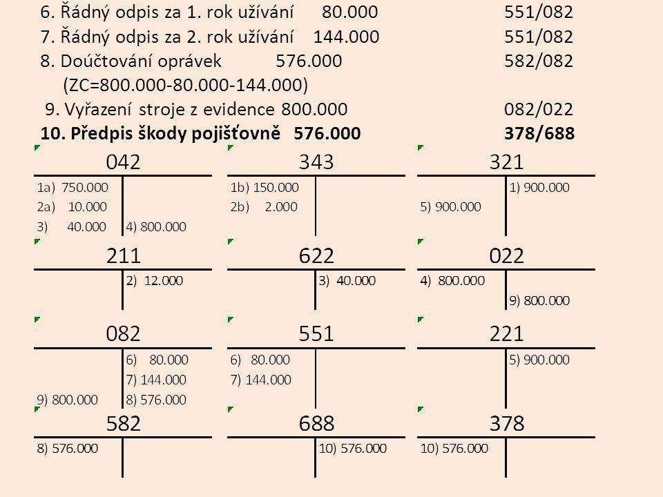 6. Řádný odpis za 1. rok užívání 80. 000. 551/082 7. Řádný odpis za 2