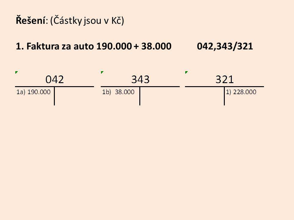 Řešení: (Částky jsou v Kč) 1. Faktura za auto 190. 000 + 38. 000