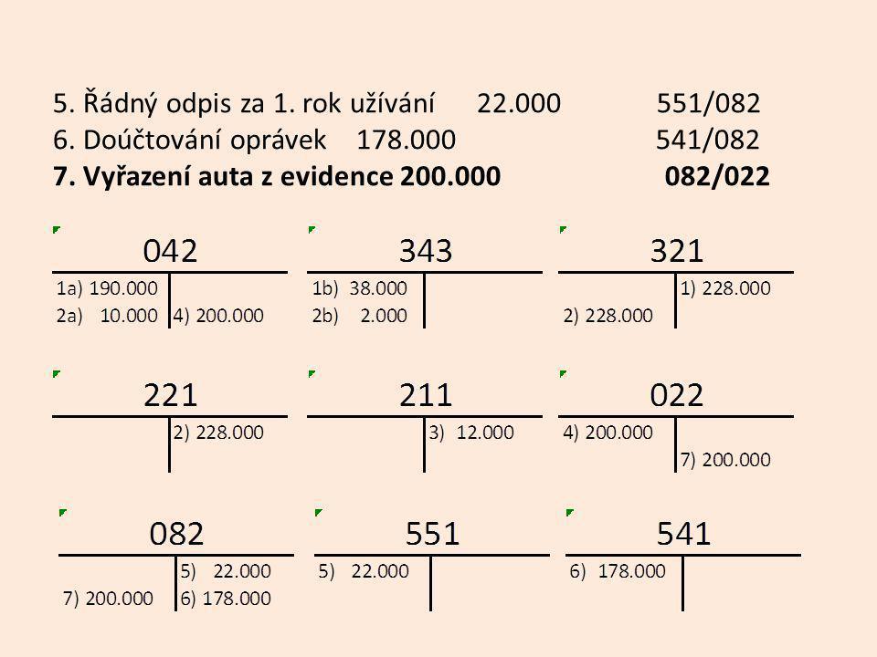 5. Řádný odpis za 1. rok užívání 22. 000 551/082 6