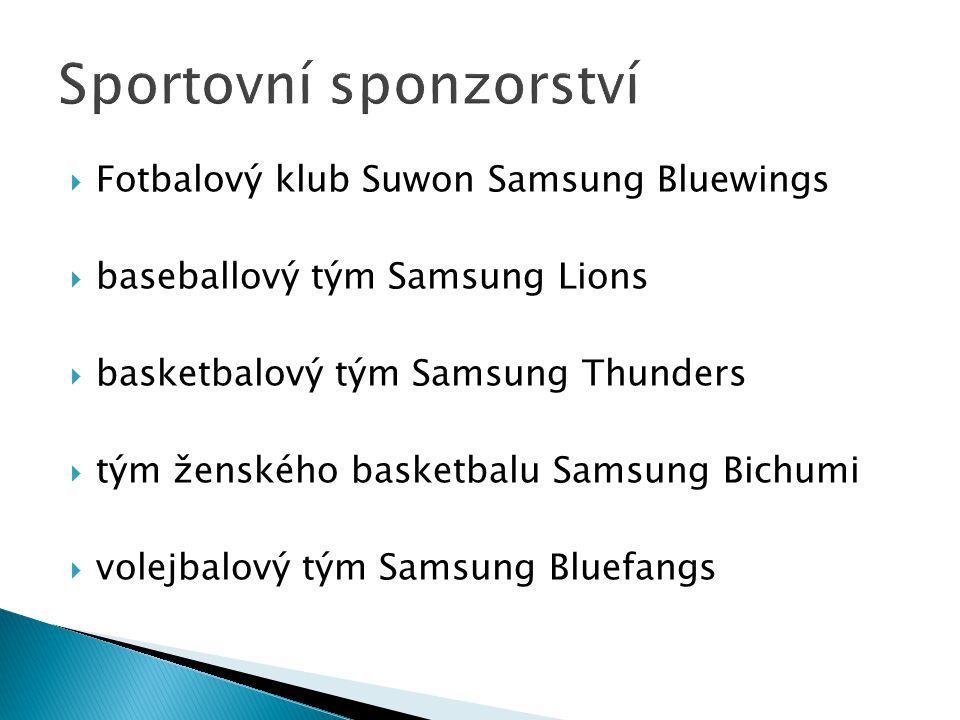 Sportovní sponzorství