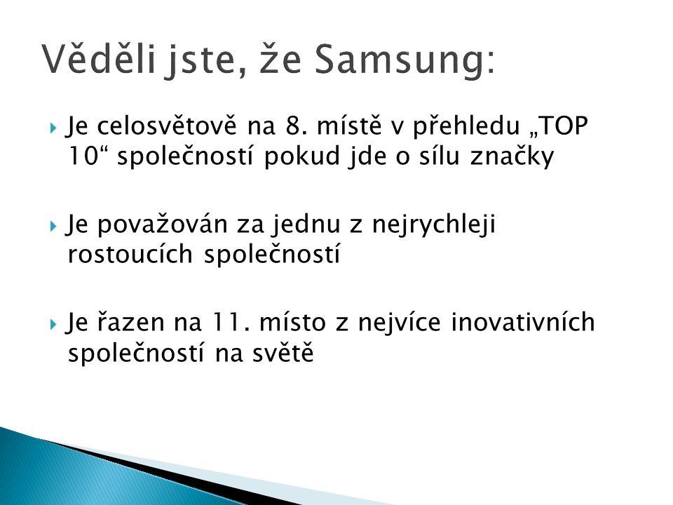 Věděli jste, že Samsung: