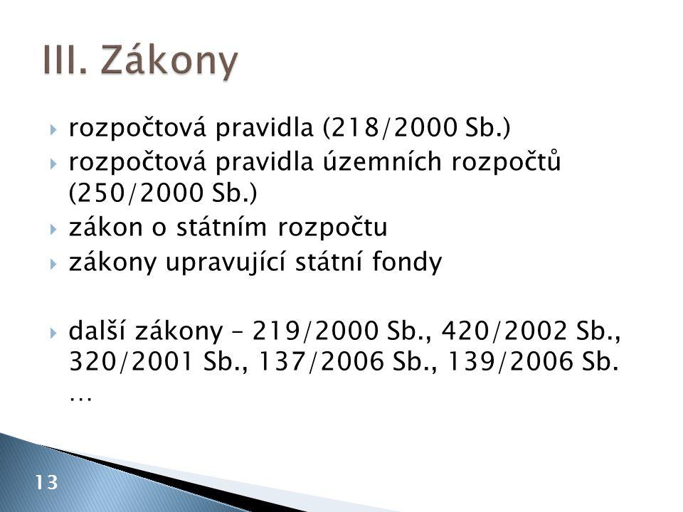 III. Zákony rozpočtová pravidla (218/2000 Sb.)