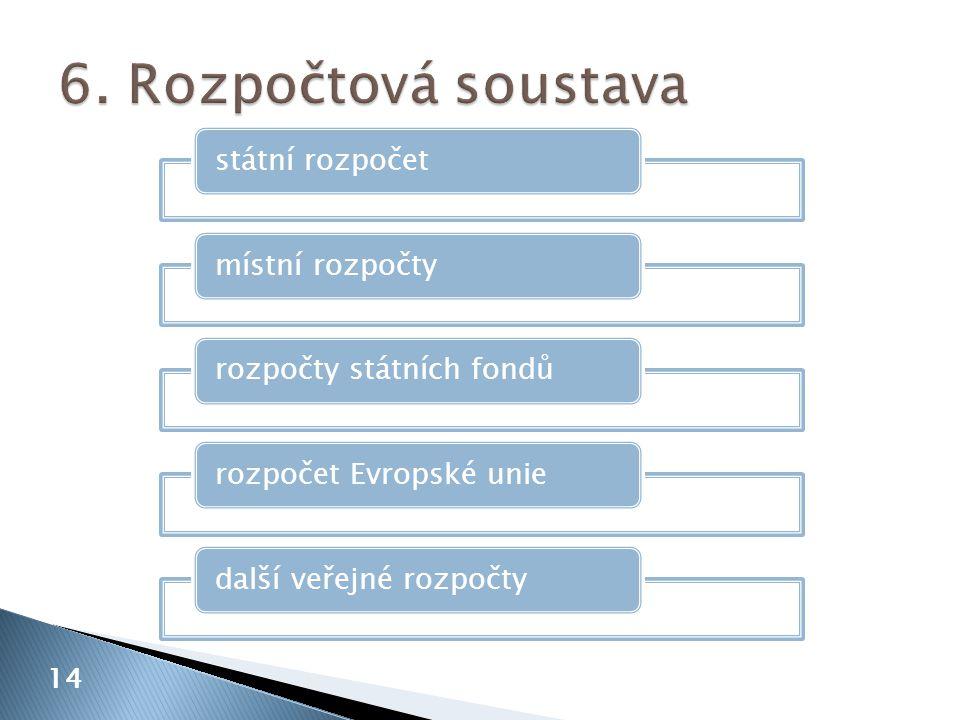 6. Rozpočtová soustava státní rozpočet místní rozpočty