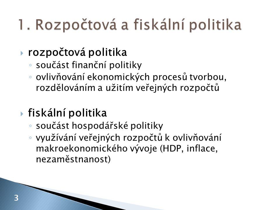 1. Rozpočtová a fiskální politika