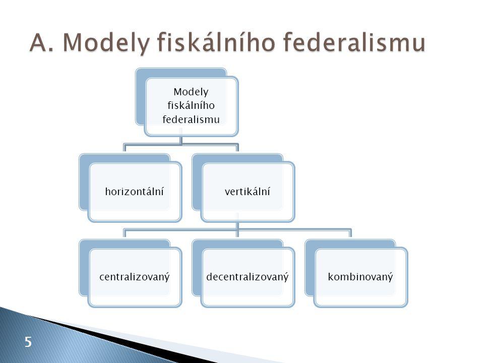 A. Modely fiskálního federalismu
