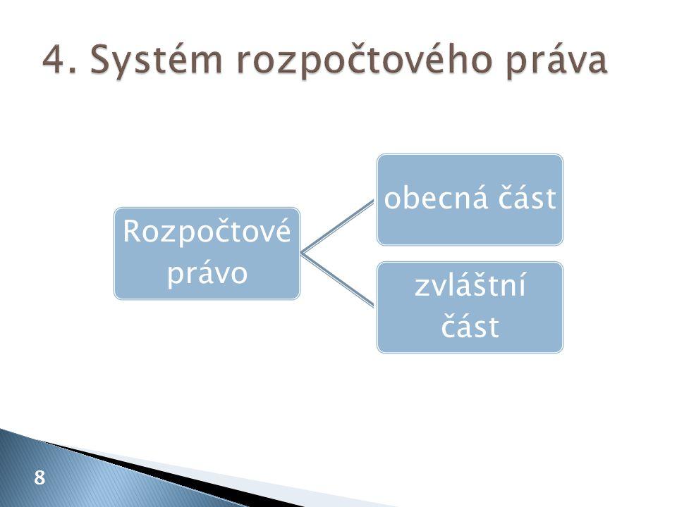 4. Systém rozpočtového práva