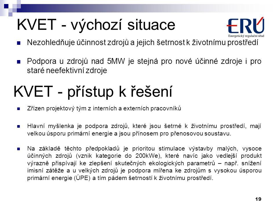 KVET - výchozí situace KVET - přístup k řešení