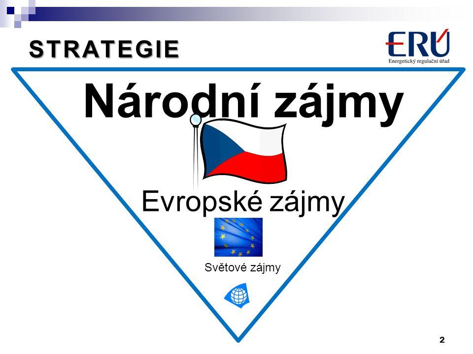 STRATEGIE Národní zájmy Evropské zájmy Světové zájmy